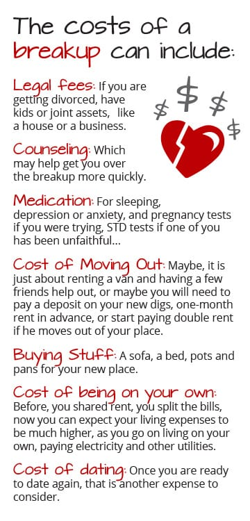 Cost-of-a-breakup_sidebar_new
