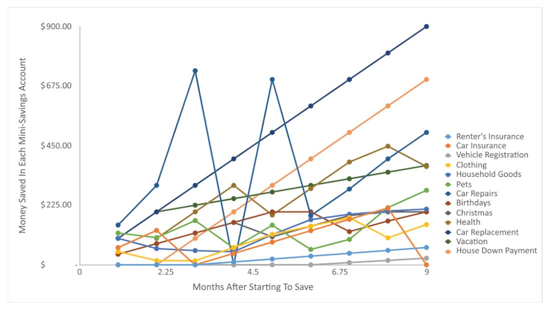 Wealth_Accum_Chart (1)