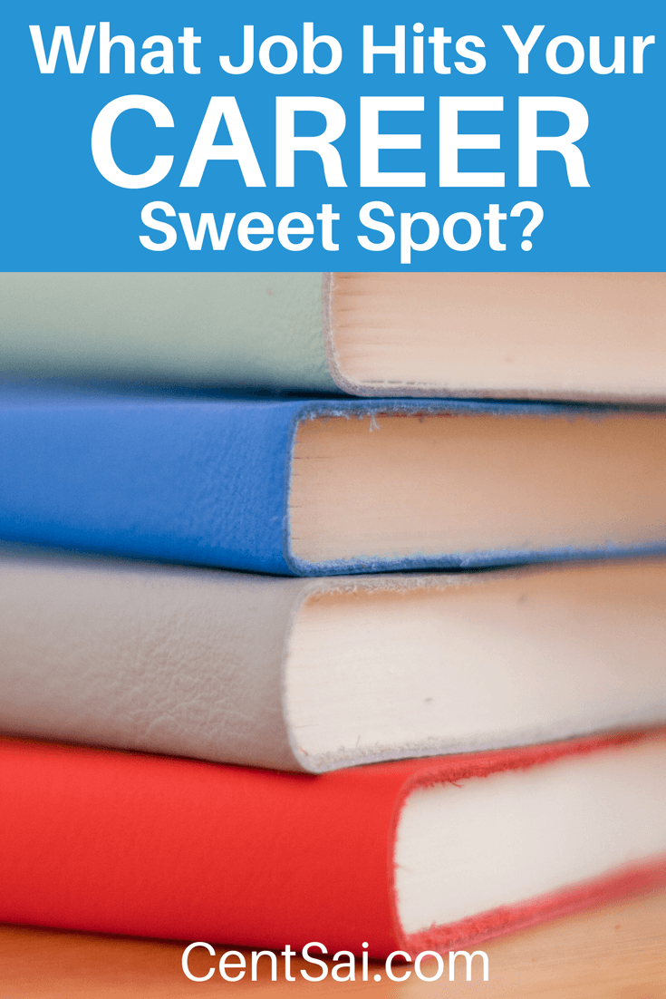 What Job Hits Your Career Sweet Spot