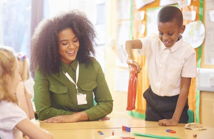 7 Types of Private Schools – What's Best for Your Kid? - cost of private school - affording private school