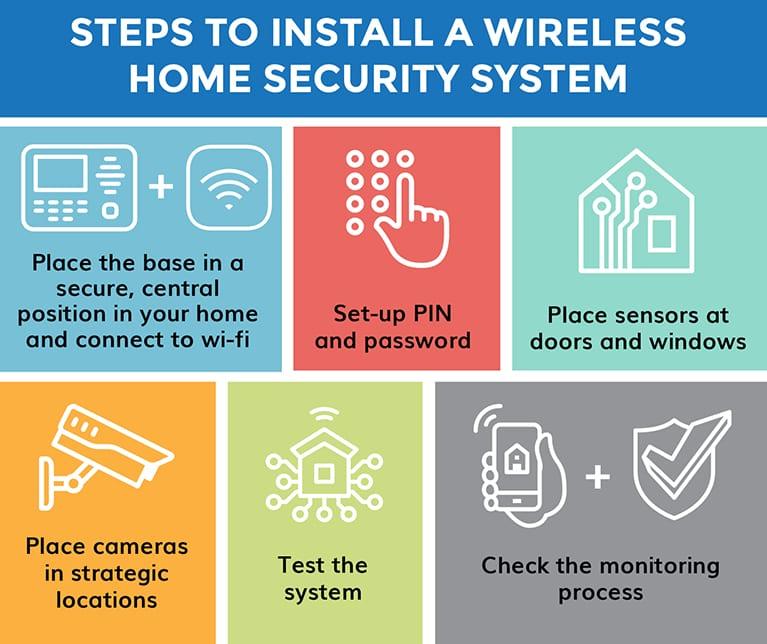 Pasos_para_Instalar_Wireless