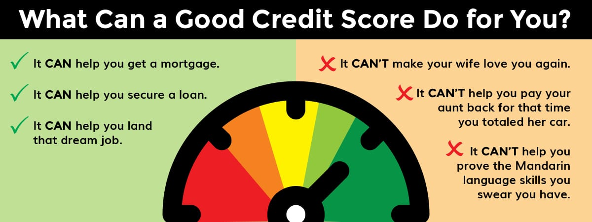 A chart showing what a good credit score can and can't do for you