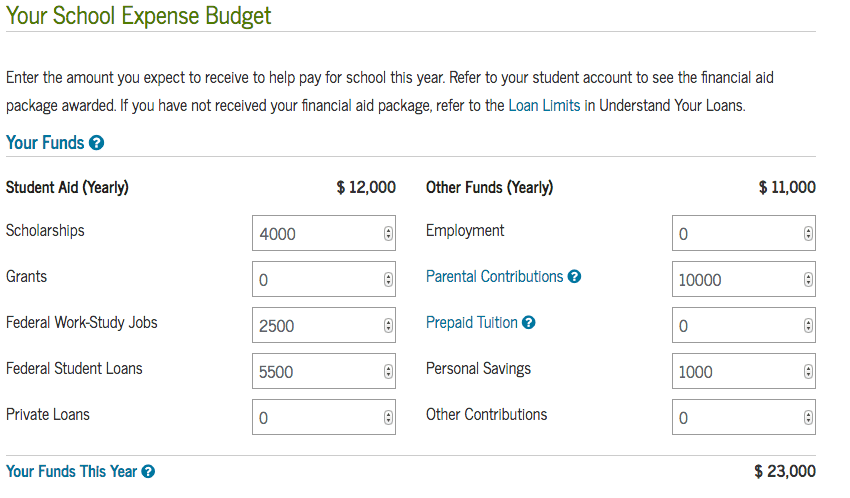 Screen shot of school expense budget for federal student loan entrance counseling