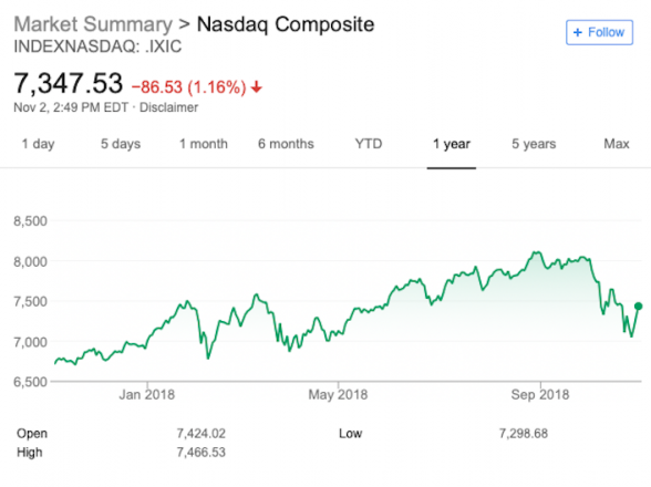WTF Is the Stock Market?