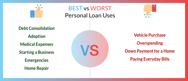 What can personal loans be used for?