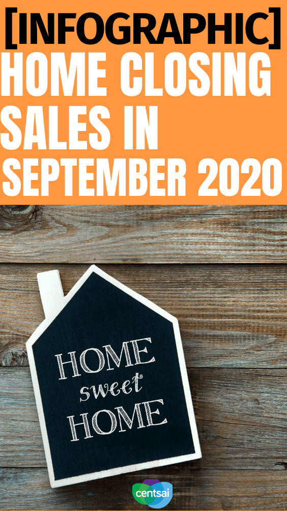[Infographic] Home Closing Sales in September 2020. Despite COVID-related economic uncertainty, U.S. home closings were up in September, 2020. Check out this illustrative infographic for more. #CentSai #realestate #realestate
