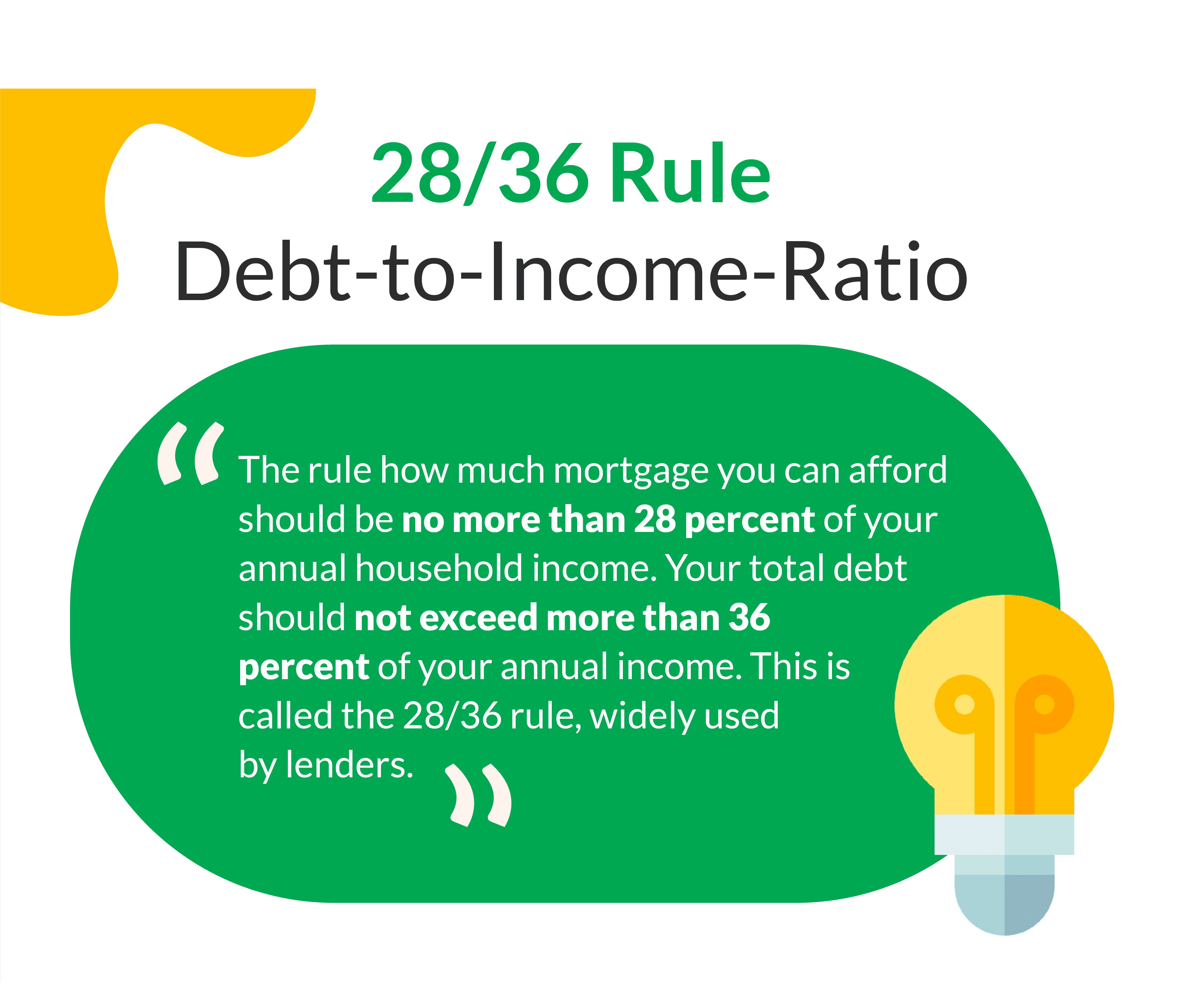 28 36 rule guide