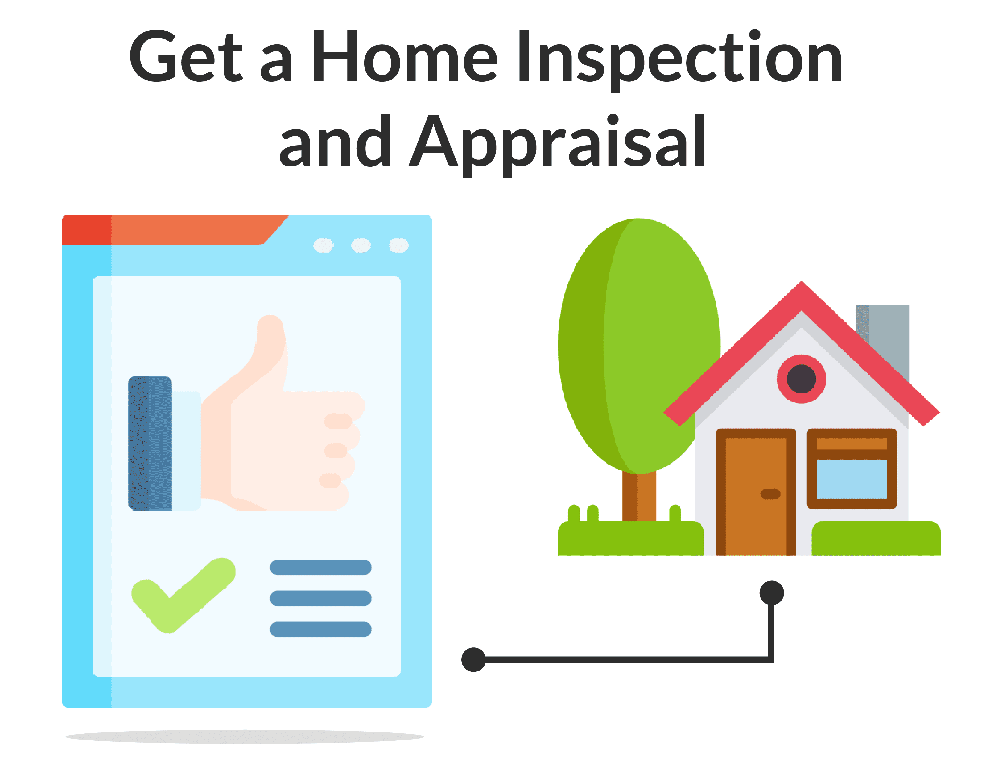 home inspection and appraisal